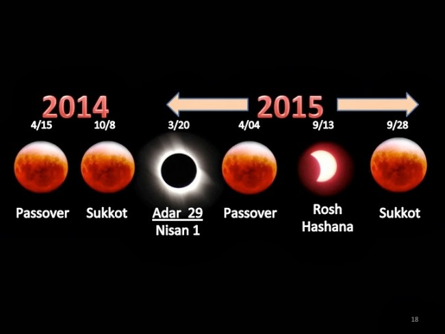 Lunar-Eclipse-Tetrad-Prophecy-of-Four-Blood-Moons-650x487